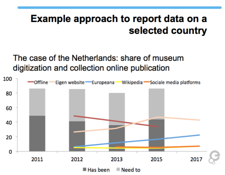 Observatory case NL